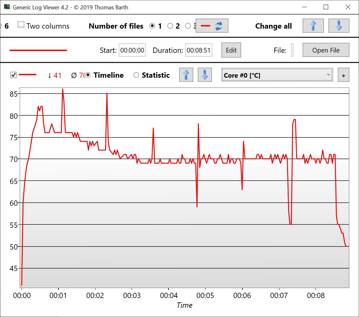Lenovo Thinkbook 13s im Test: Ein schickes Ultrabook muss nicht teuer sein - Die Taktrate der CPU geht in Ordnung. (Bild: Oliver Nickel/Golem.de)