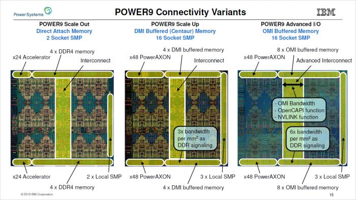 Präsentation zum Power9 AIO (Bild: IBM)