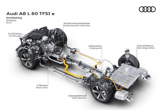 Audi setzt auf einen Parallelhybrid mit Hochvoltbatterie. (Grafik: Audi)
