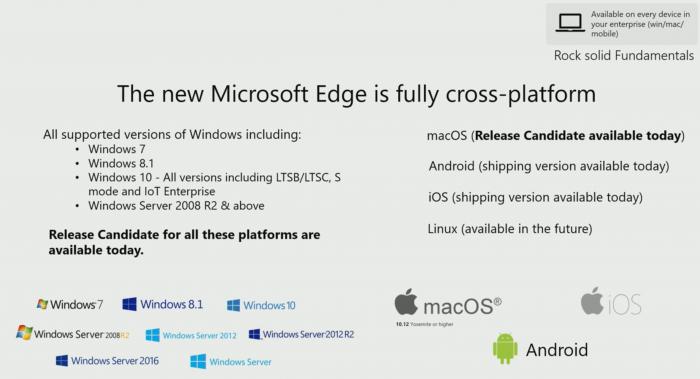 Edge kommt für viele Betriebssysteme. (Bild: Microsoft)