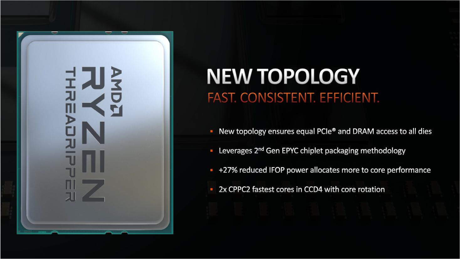 Threadripper 3970X/3960X im Test: AMD wird uneinholbar - Diese Topology hilft unter Windows 10. (Bild: AMD)