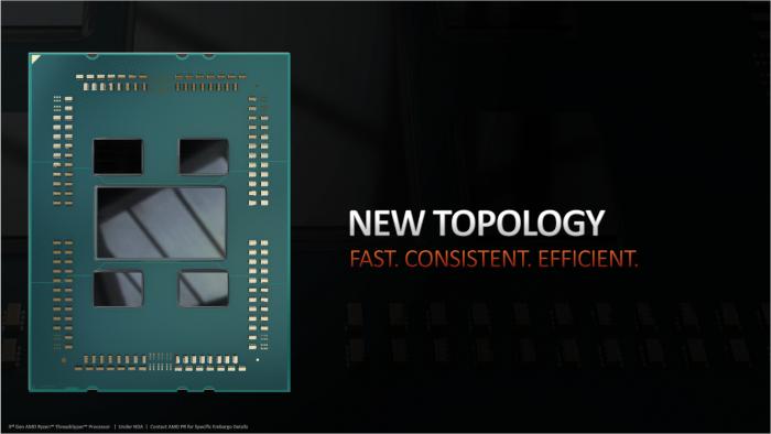 Die Threadripper v3 nutzen fünf Chiplets. (Bild: AMD)