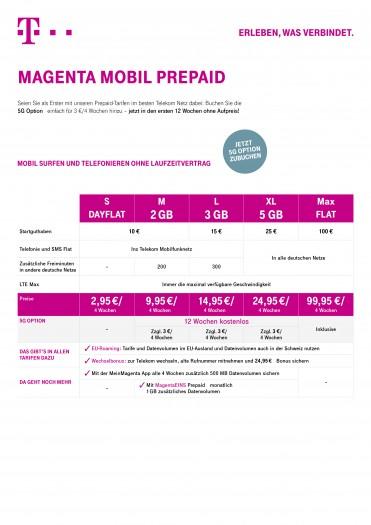 Neue Prepaid-Tarife der Deutschen Telekom (Bild: Deutsche Telekom)