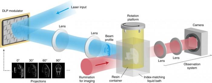 Funktionsschema der neuen Technik (Bild: EPFL)