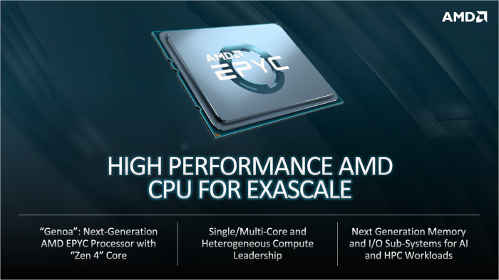 Der El Capitan nutzt AMDs Genoa-Zen4-CPUs ... (Bild: DoE)