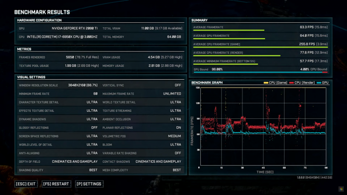 Integrierter Benchmark von Gears Tactics (Bild: The Coalition)