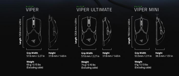 Viper Mini im Größenvergleich (Bild: Razer)