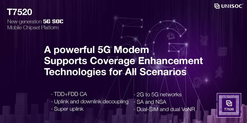 Tiger T7520: Unisoc integriert 5G-Modem in Smartphone-SoC -