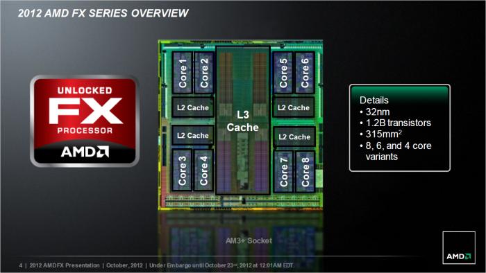 AMD sprach bei Bulldozer von acht CPU-Kernen. (Bild: AMD)