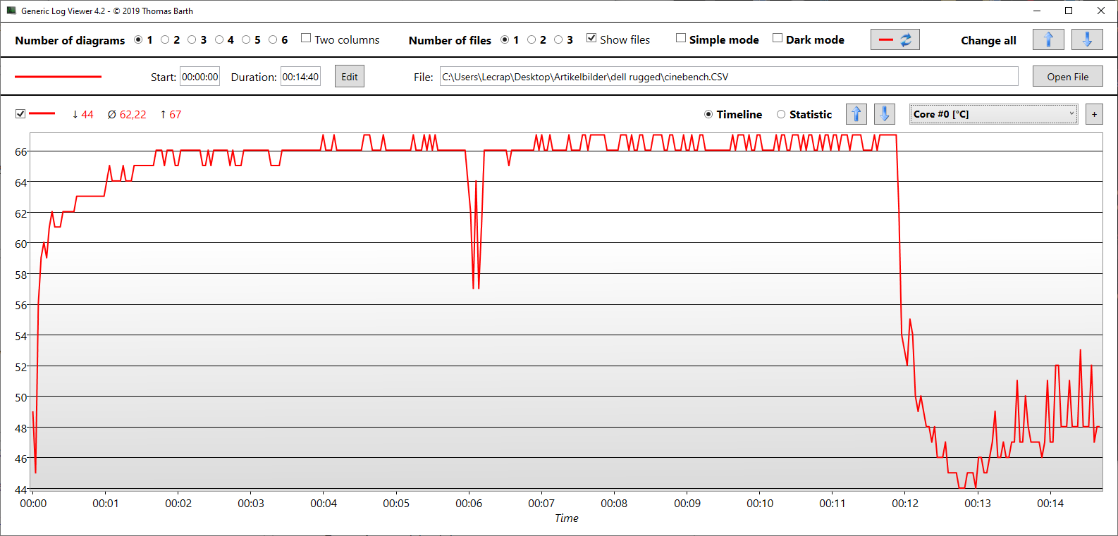 Dell Latitude 7220 im Test: Das Rugged-Tablet für die Zombieapokalypse - Die Temperatur erreicht niemals mehr als 70 Grad. (Screenshot: Oliver Nickel/Golem.de)