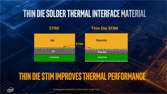 Intel nutzt ein dünneres Die und einen dicken Metalldeckel. (Bild: Intel)