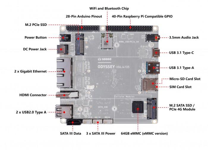 Odyssey X86J4105 (Bild: Seeed)