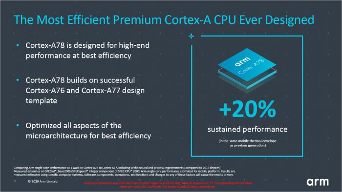Präsentation zum Cortex-A78 (Bild: ARM)