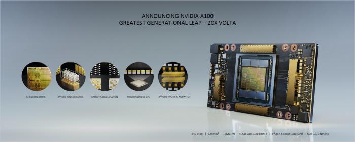 Präsentation zu A100 (Bild: Nvidia)
