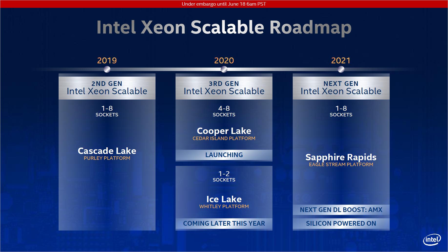 PC-Hardware: Das kann DDR5-Arbeitsspeicher - Sapphire Rapids ist ebenfalls mit DDR5 geplant. (Bild: Intel)