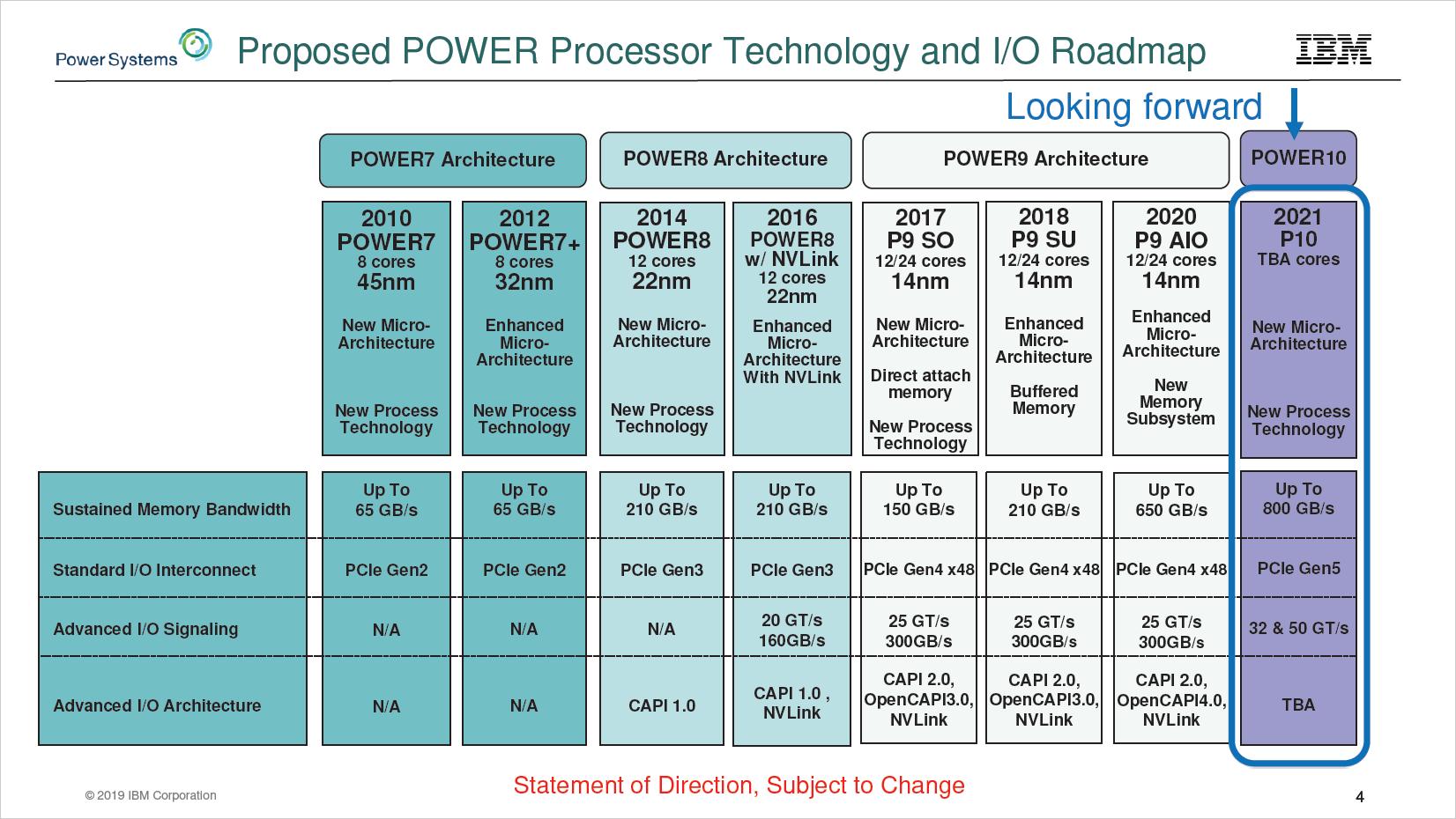 PC-Hardware: Das kann DDR5-Arbeitsspeicher -