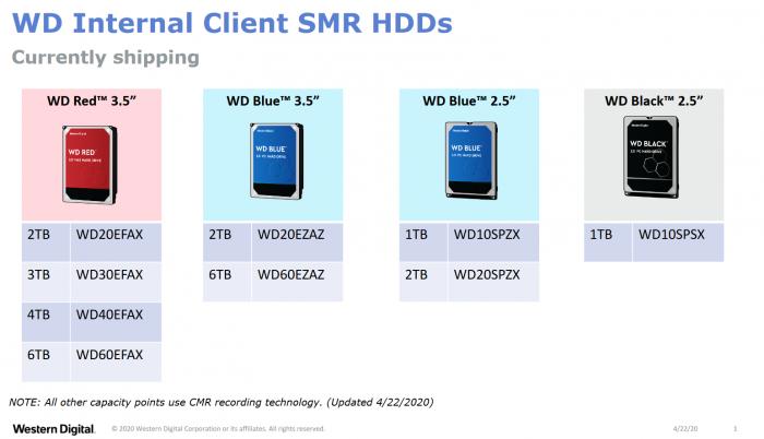WD-Festplatten mit SMR (Bild: Western Digital)