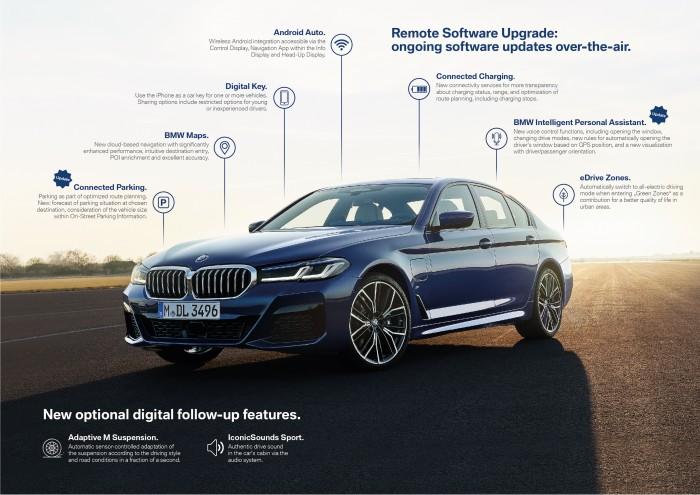 BMW Connected Services (Bild: BMW)