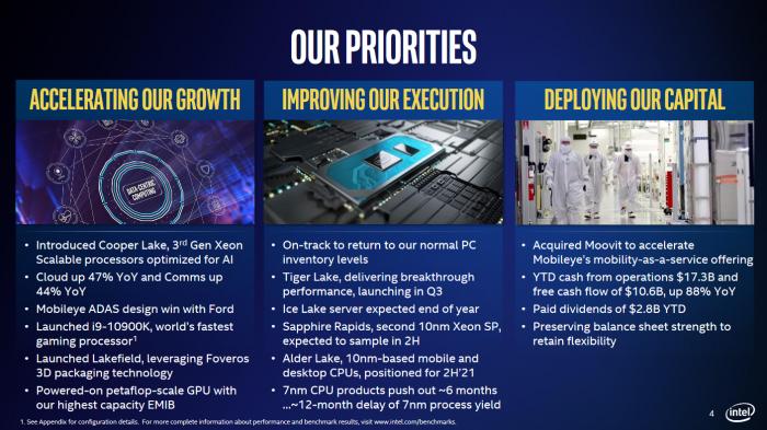 7 nm verschiebt sich um mehrere Monate (Bild: Intel)