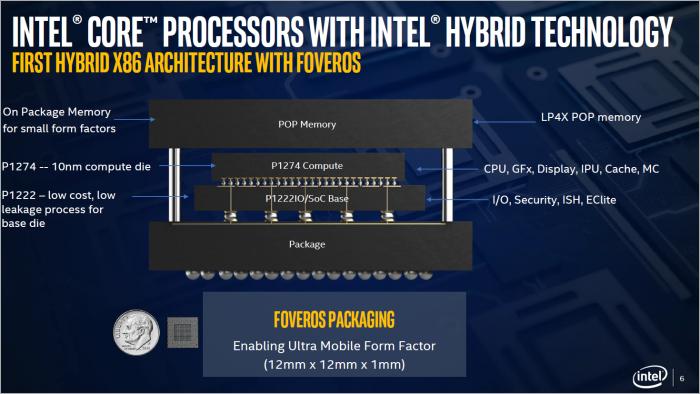 Lakefield besteht aus einem Compute- und einem I/O-Die plus LPDDR4X-Speicher (Bild: Intel)