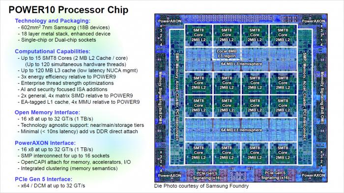 Präsentation zum Power10 (Bild: IBM)