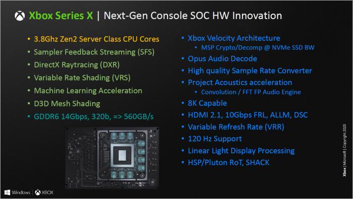 Präsentation zur Xbox Series X (Bild: Microsoft)