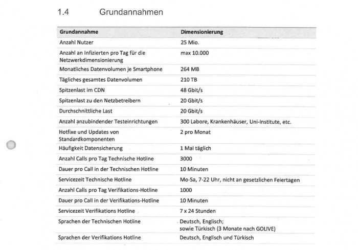 Die Grundannahmen des Telekom-Vertrags zur Corona-App. (Screenshot: Golem.de)