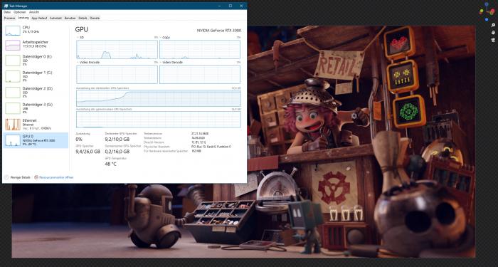 Mit nur 10 GByte ist der Videospeicher schon vor dem Rendering fast voll. (Screenshot: Golem.de)