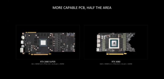 Die Platine der RTX 3080 ist sehr kompakt. (Bild: Nvidia)