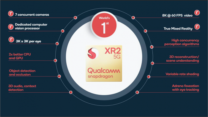 Snapdragon XR2 (Bild: Qualcomm)