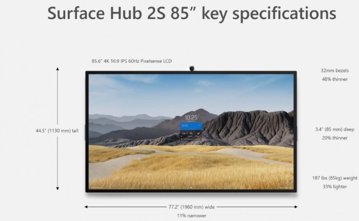 Surface Hub 2S 85 Zoll (Bild: Microsoft)
