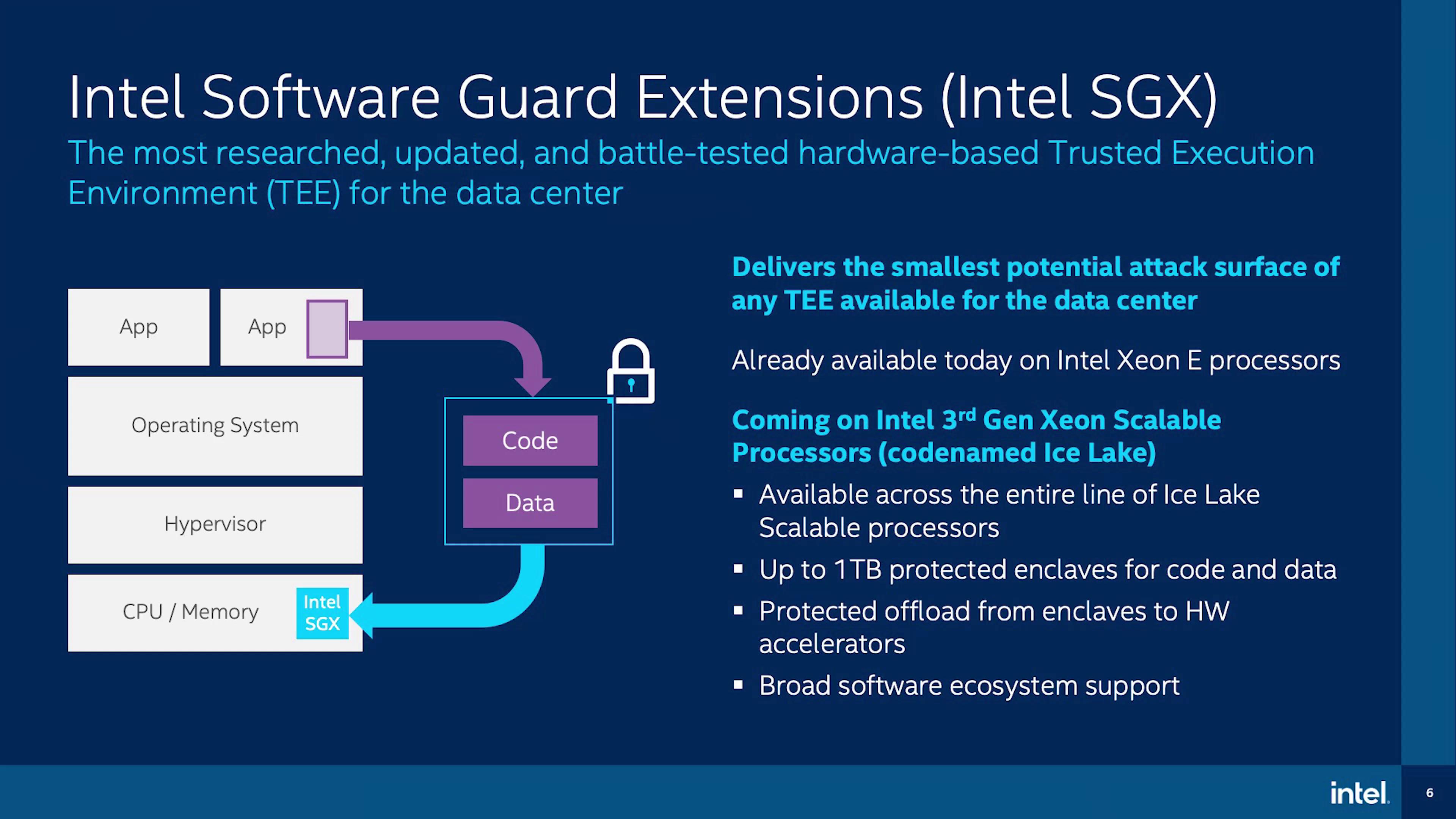 Ice Lake SP: Intels Xeon-SP-v3-CPUs nutzen erstmals SGX - SGX bei Ice Lake SP (Bild: Intel)