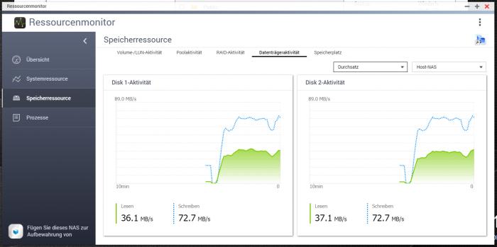 HDD-Datenrate bei Snapshot (Screenshot: Oliver Nickel/Golem.de)