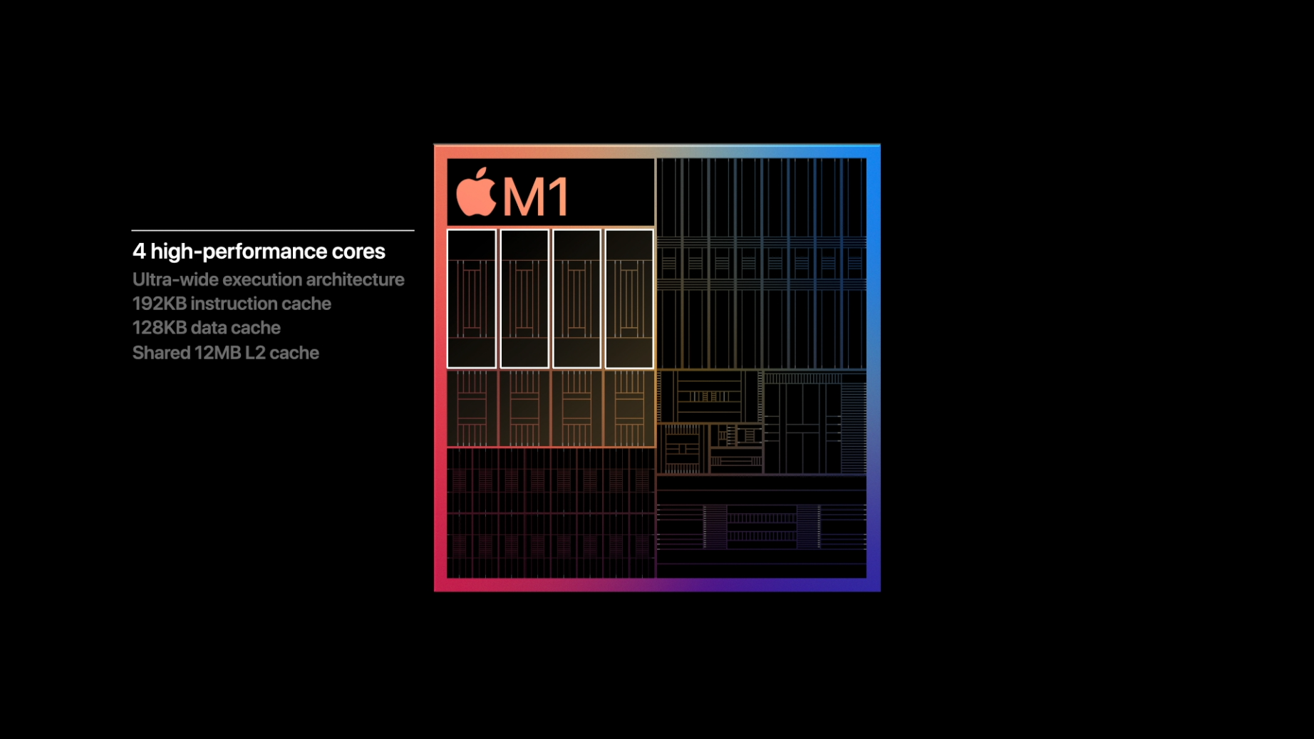 Apple Silicon: Was der M1-Chip kann und bedeutet - Vier schnelle Firestorm-Kerne ... (Bild: Apple)