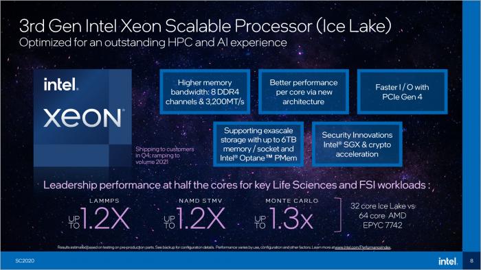 """Ice Lake SP mit 32C soll vor AMDs Epyc """"Rome"""" mit 64C liegen (Bild: Intel)"""