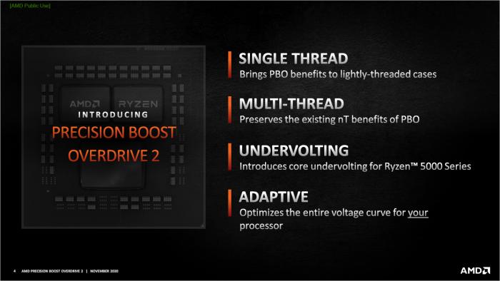 Präsentation zu PBO2 (Bild: AMD)
