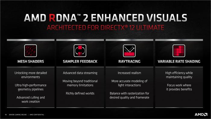 Navi 21 unterstützt DirectX 12 Ultimate. (Bild: AMD)