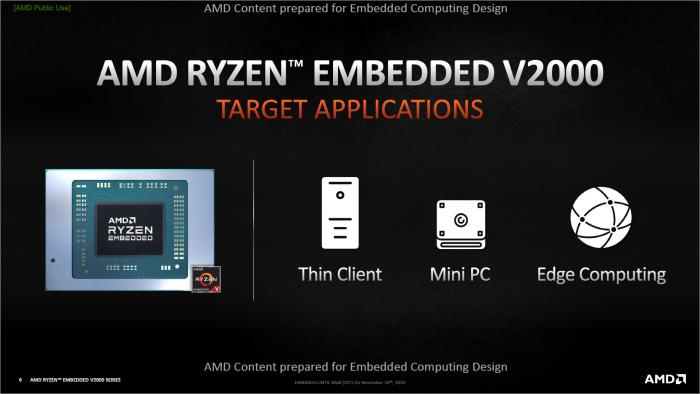 Präsentation zu den Ryzen Embedded V2000 (Bild: AMD)