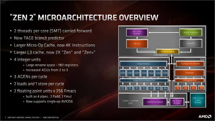 Überblick zu Zen2 (Bild: AMD)