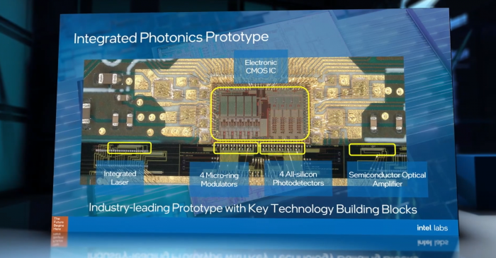 Silicon Photonics (Bild: Intel)