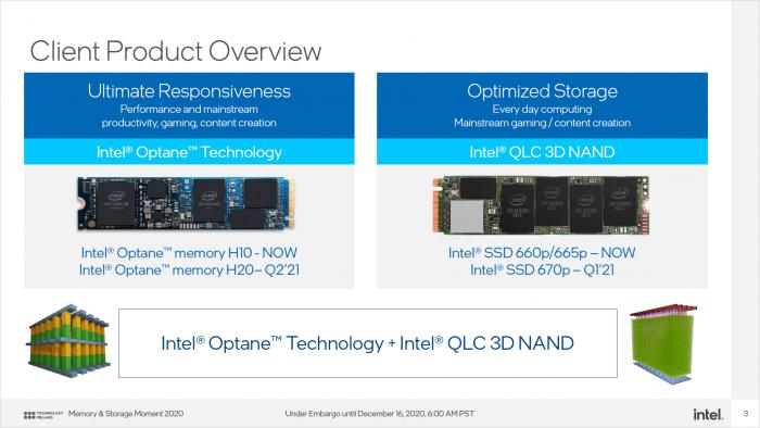 Optane Memory H20 und SSD 670p (Bild: Intel)