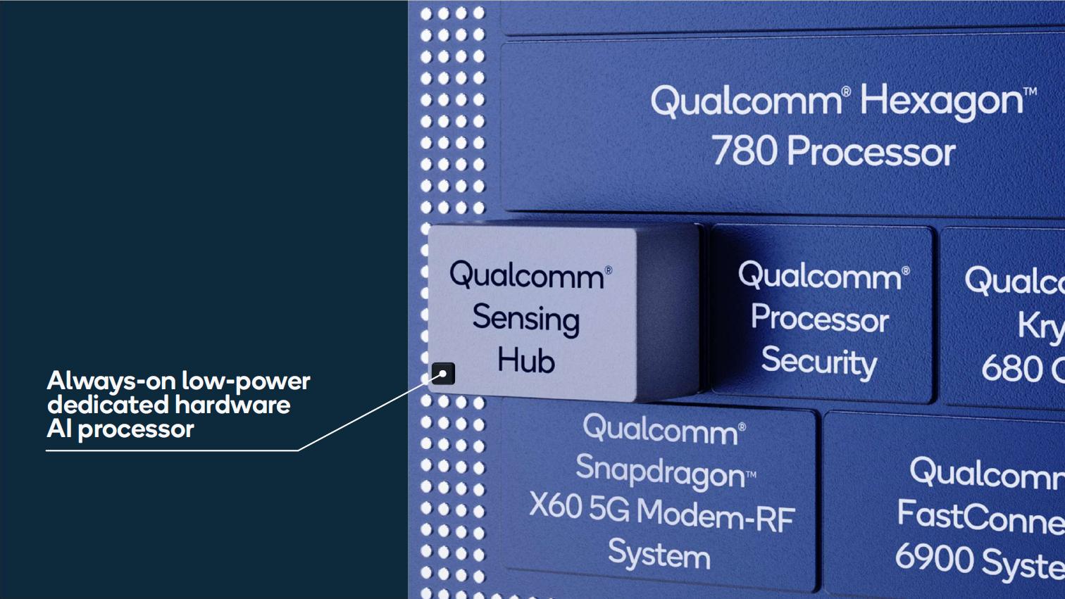 Snapdragon 888 im Detail: Der glückliche 5-nm-Prozessor - Er ist immer aktiv ... (Bild: Qualcomm)
