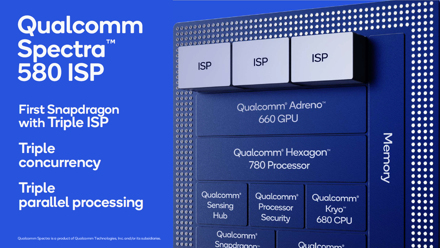 Snapdragon 888 im Detail: Der glückliche 5-nm-Prozessor -