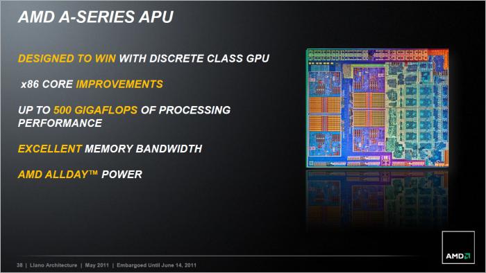2011 folgte mit Llano die erste Desktop-APU. (Bild: AMD)