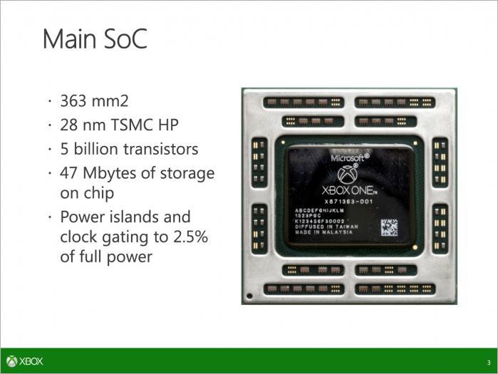 Das SoC der Xbox One wurde gemeinsam mit AMD entwickelt. (Bild: Microsoft)