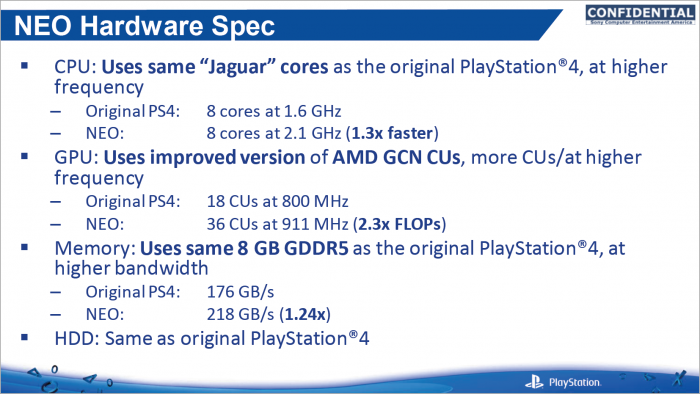 Das SoC der PS4 Pro enthielt bereits Vega-Funktionen wie schnelles FP16. (Bild: Sony)