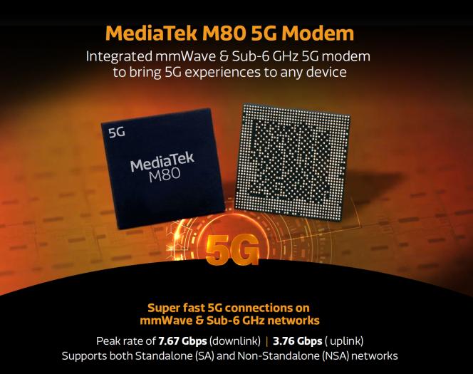 Überblick zum M80-Modem für 5G (Bild: Mediatek)