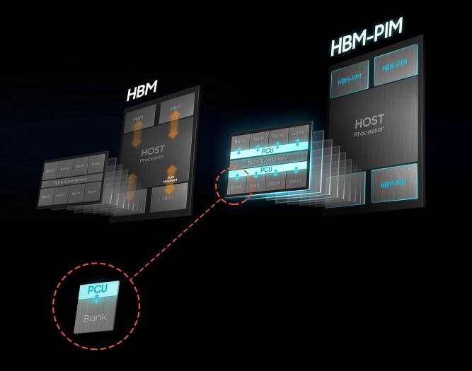 HBM-PIM (Bild: Samsung)
