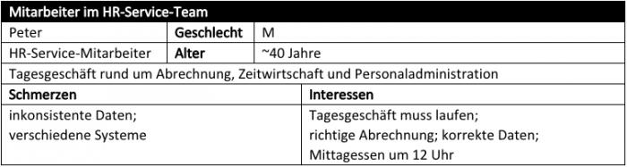 Ein Beispiel für eine Mini-Persona (Tabelle: Markus Kammermeier)
