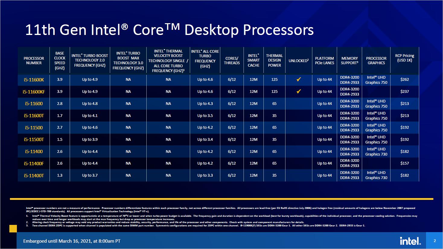 11th Gen Core: Das kann Intels Rocket Lake - Spefikationen von Rocket Lake S als i5 (Bild: Intel)
